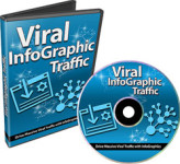 Viral Info Graphic Traffic (9 Videos)